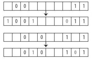 Zoek naar duo's en vermijd trio's in een binaire puzzel