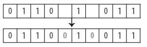 Vul 0-en en 1-en aan in een binaire puzzel